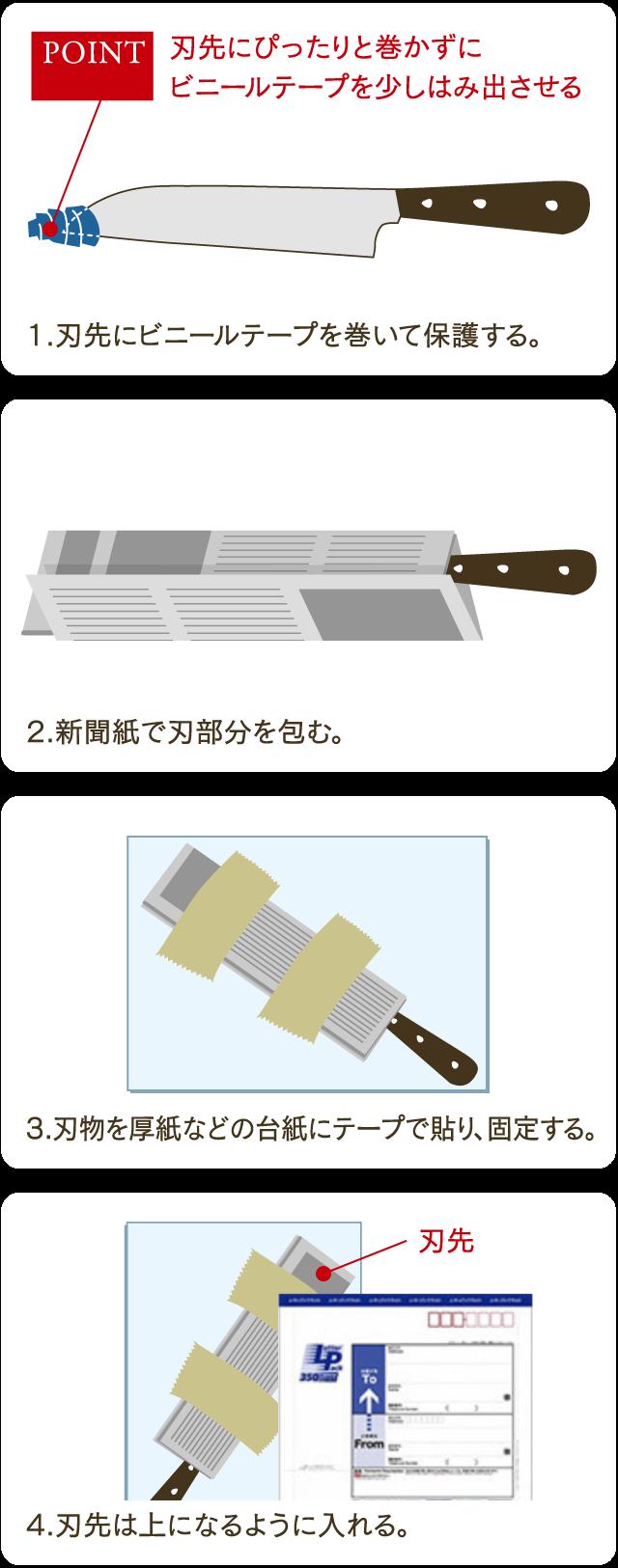 刃物を梱包する